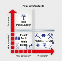 Aludose mit Weltrekord im Recycling